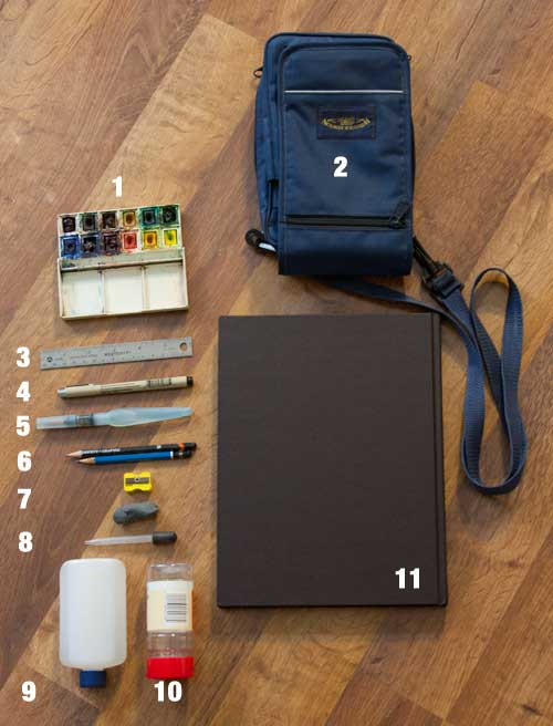 TravelWatercolorKit